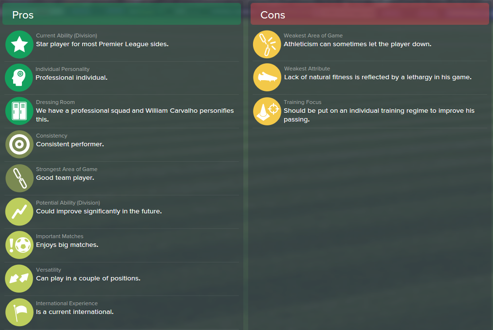 William Carvalho, FM15, FM 2015, Football Manager 2015, Scout Report, Pros & Cons