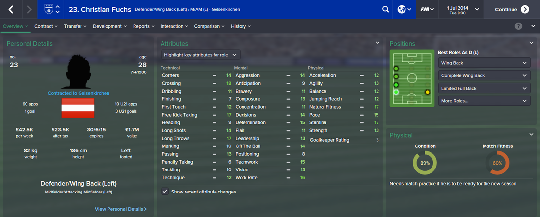 Christian Fuchs, FM15, FM 2015, Football Manager 2015, 1st Season Screenshot