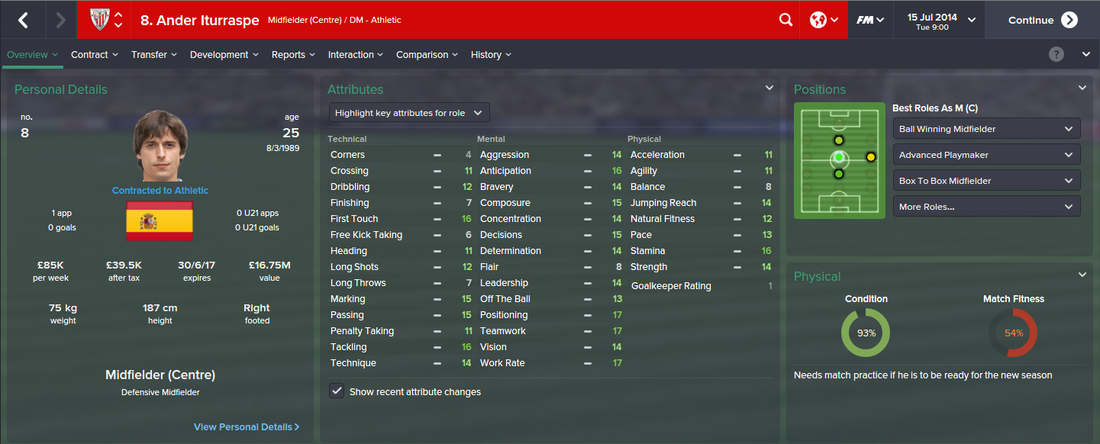 Ander Iturraspe, FM15, FM 2015, Football Manager 2015, 1st Season Screenshot