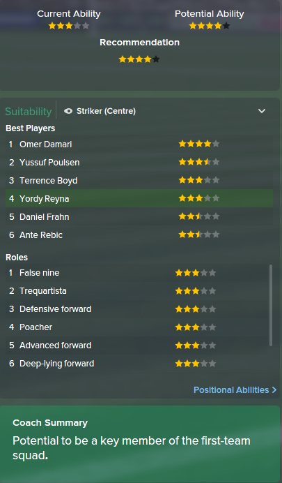 Yordy Reyna, FM15, FM 2015, Football Manager 2015, Scout Report, Current & Potential Ability