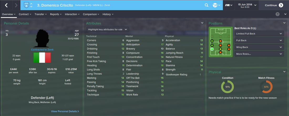 Domenico Criscito, Football Manager 2015, FM15, FM 2015, 1st Season Screenshot