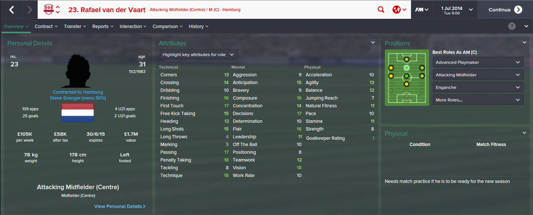 Rafael van der Vaart, FM15, FM 2015, Football Manager 2015, 1st Season Screenshot