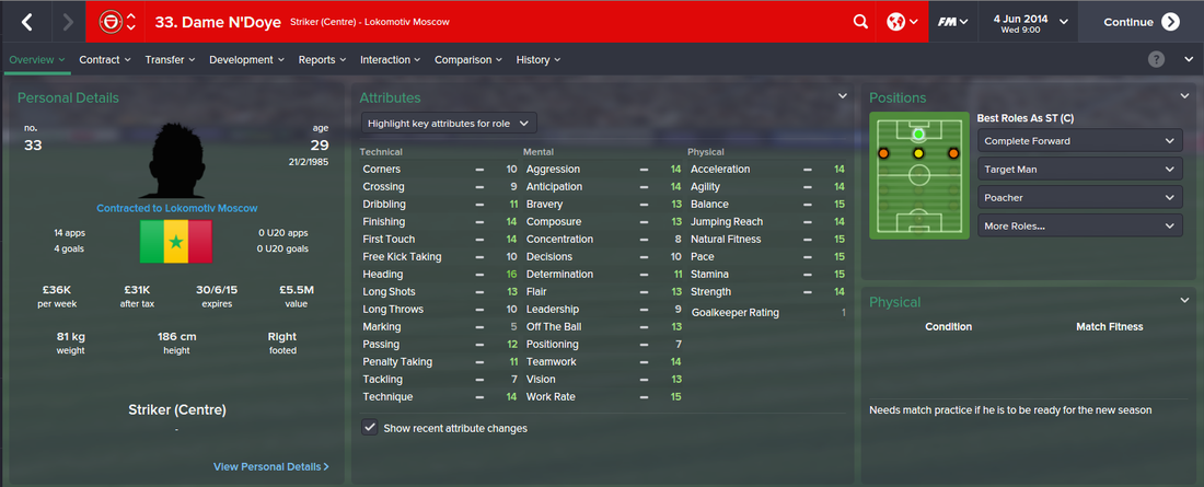Dame N'Doye, FM15, FM 2015, Football Manager 2015, 1st Season Screenshot