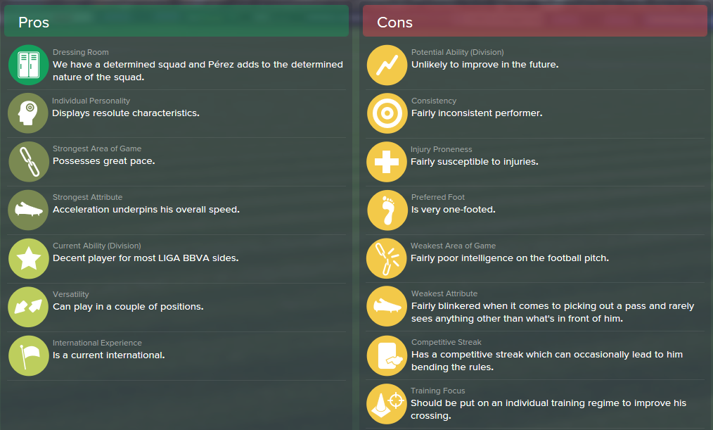 Hernan Perez, FM15, FM 2015, Football Manager 2015, Scout Report, Pros & Cons
