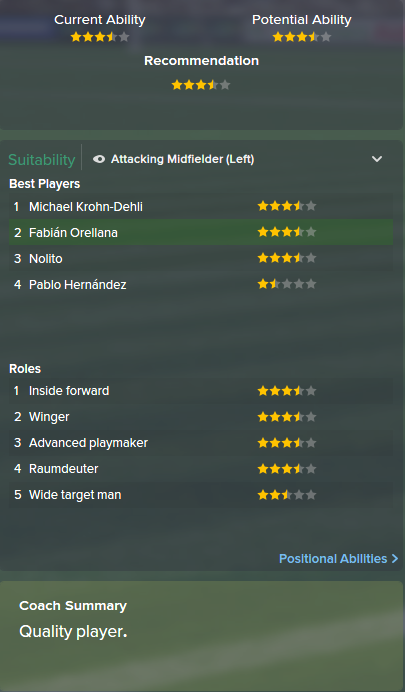 Fabian Orellana, FM15, FM 2015, Football Manager 2015, Scout Report, Current & Potential Ability