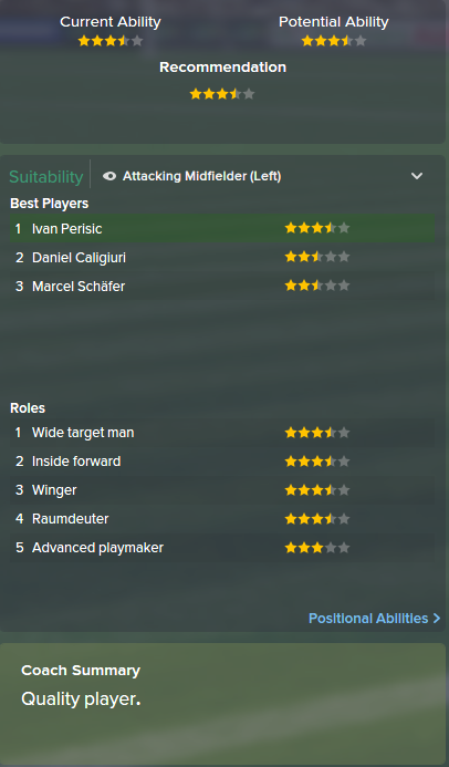 Ivan Perisic, FM15, FM 2015, Football Manager 2015, Scout Report, Current & Potential Ability