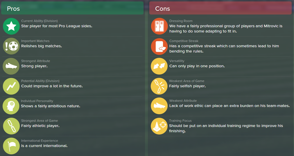 Aleksandar Mitrovic, FM15, FM 2015, Football Manager 2015, Scout Report, Pros & Cons