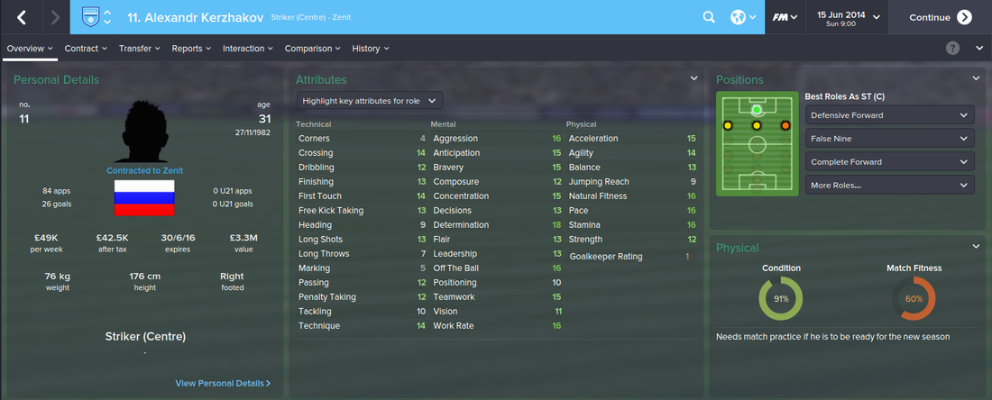 Alexandr Kerzhakov, Football Manager 2015, FM15, FM 2015, 1st Season Screenshot