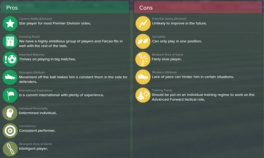 Falcao, FM15, FM 2015, Football Manager 2015, Scout Report, Pros & Cons