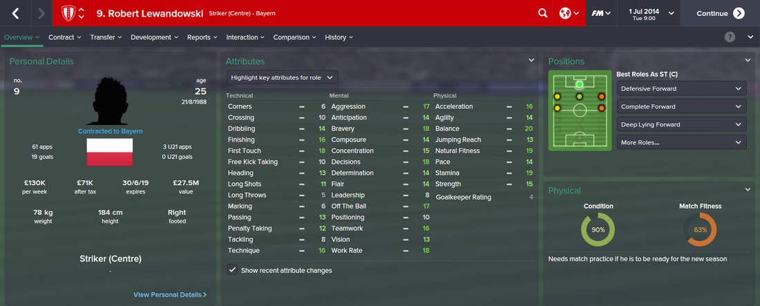 Robert Lewandowski, FM15, FM 2015, Football Manager 2015, 1st Season Screenshot