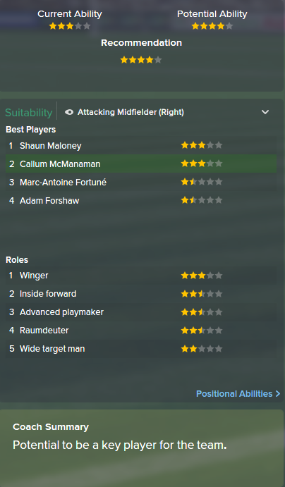 Callum McManaman, FM15, FM 2015, Football Manager 2015, Scout Report, Current & Potential Ability