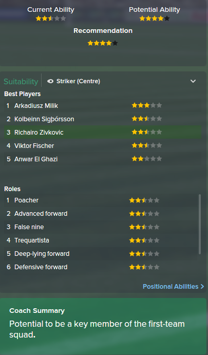 Richairo Zivkovic, FM15, FM 2015, Football Manager 2015, Scout Report, Current & Potential Ability