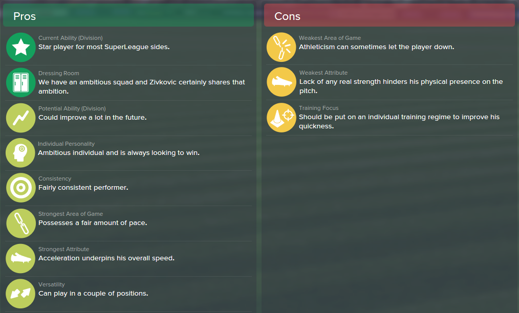 Andrija Zivkovic, FM15, FM 2015, Football Manager 2015, Scout Report, Pros & Cons