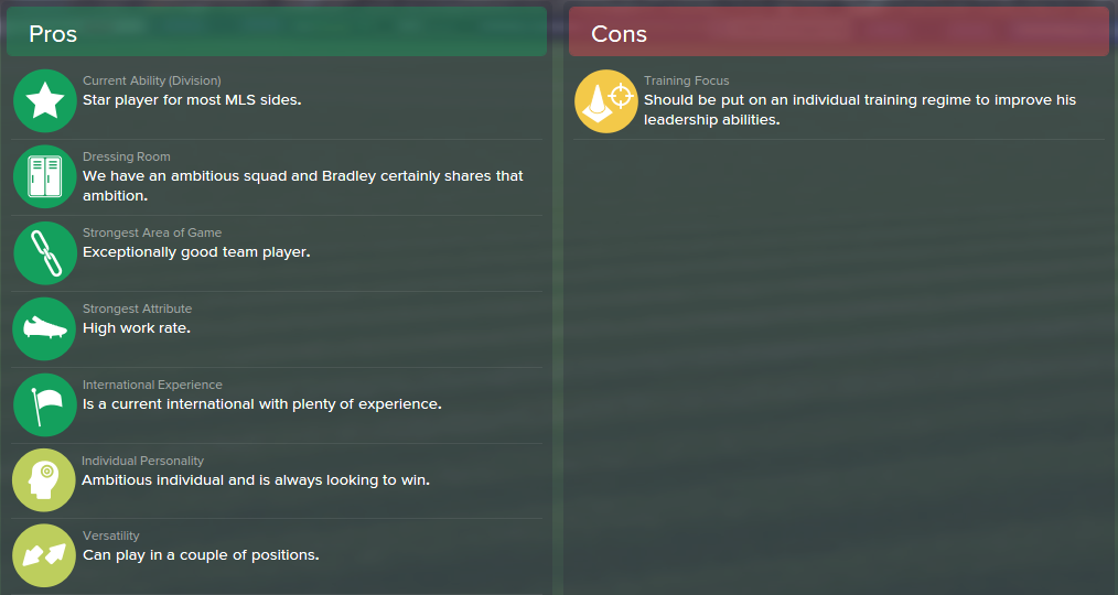 Michael Bradley, FM15, FM 2015, Football Manager 2015, Scout Report, Pros & Cons