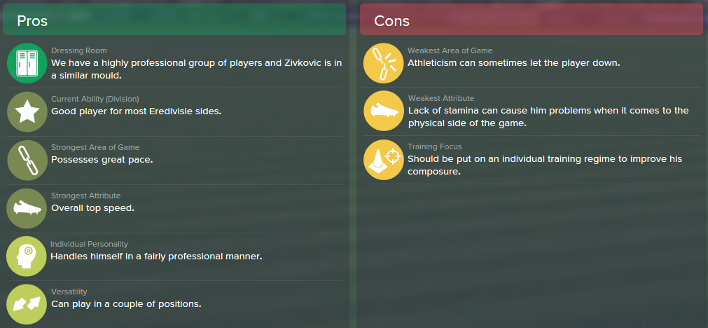Richairo Zivkovic, FM15, FM 2015, Football Manager 2015, Scout Report, Pros & Cons