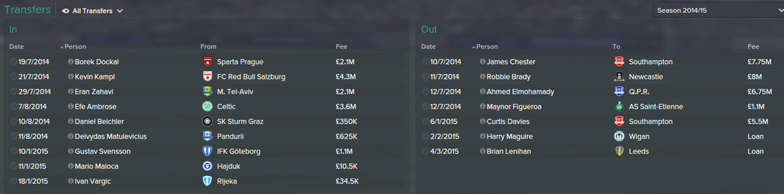 Hull City Transfers, FM15, FM 2015, 1st Season Screenshot