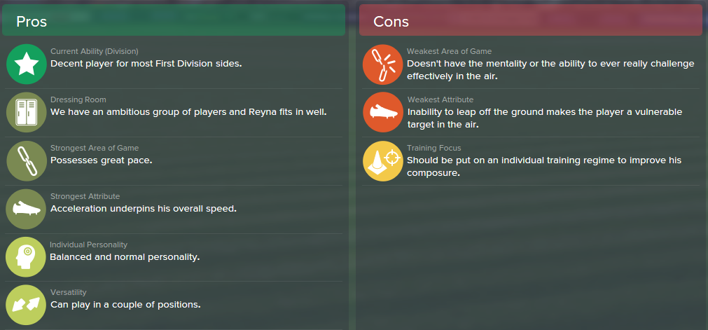 Yordy Reyna, FM15, FM 2015, Football Manager 2015, Scout Report, Pros & Cons