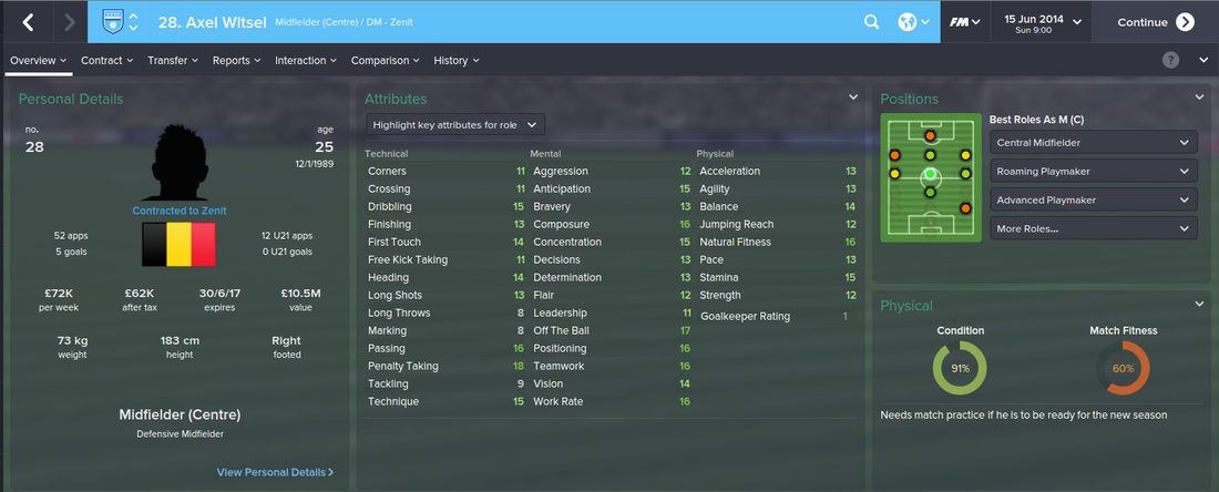 Axel Witsel, Football Manager 2015, FM15, FM 2015, 1st Season Screenshot