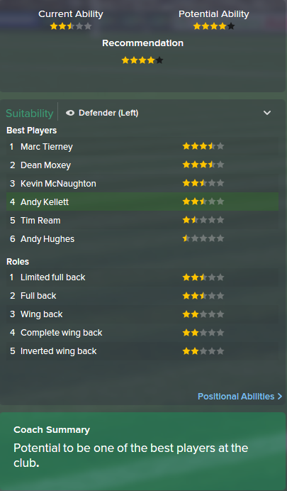 Andy Kellett, FM15, FM 2015, Football Manager 2015, Scout Report, Current & Potential Ability