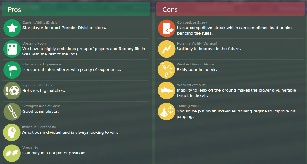 Wayne Rooney, FM15, FM 2015, Football Manager 2015, Scout Report, Pros & Cons