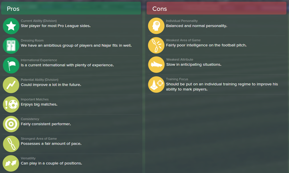 Andy Najar, FM15, FM 2015, Football Manager 2015, Scout Report, Pros & Cons