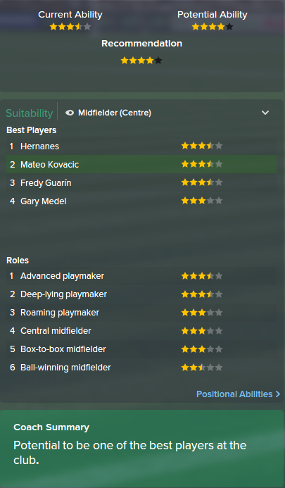 Mateo Kovacic, FM15, FM 2015, Football Manager 2015, Scout Report, Current & Potential Ability