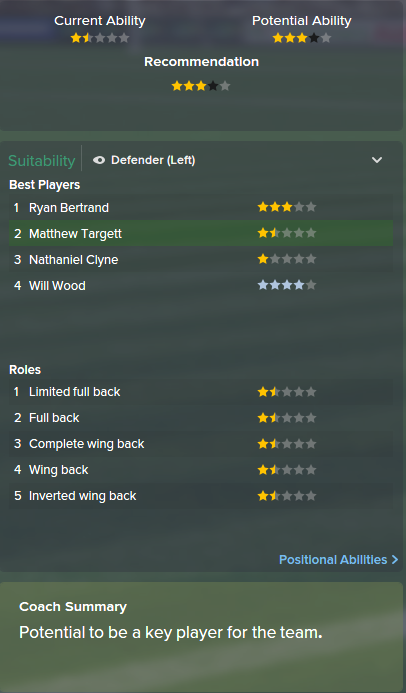 Matthew Targett, FM15, FM 2015, Football Manager 2015, Scout Report, Current & Potential Ability