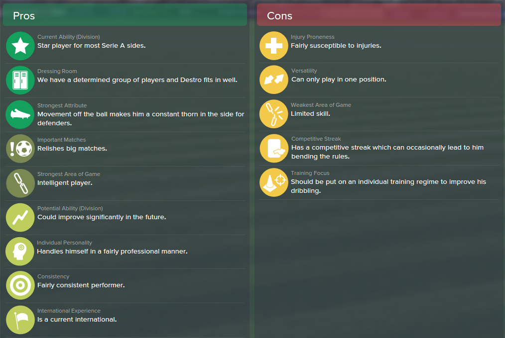 Mattia Destro, FM15, FM 2015, Football Manager 2015, Scout Report, Pros & Cons