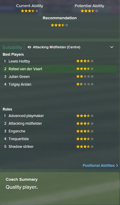 Rafael van der Vaart, FM15, FM 2015, Football Manager 2015, Scout Report, Current & Potential Ability