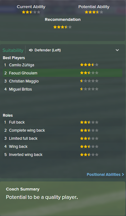 Faouzi Ghoulam, FM15, FM 2015, Football Manager 2015, Scout Report, Current & Potential Ability