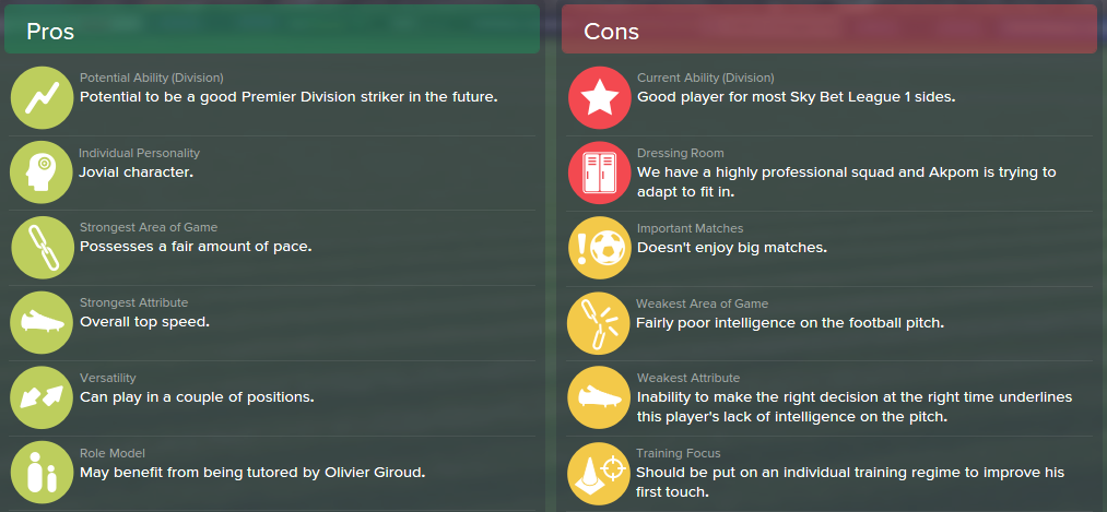 Chuba Akpom, FM15, FM 2015, Football Manager 2015, Scout Report, Pros & Cons