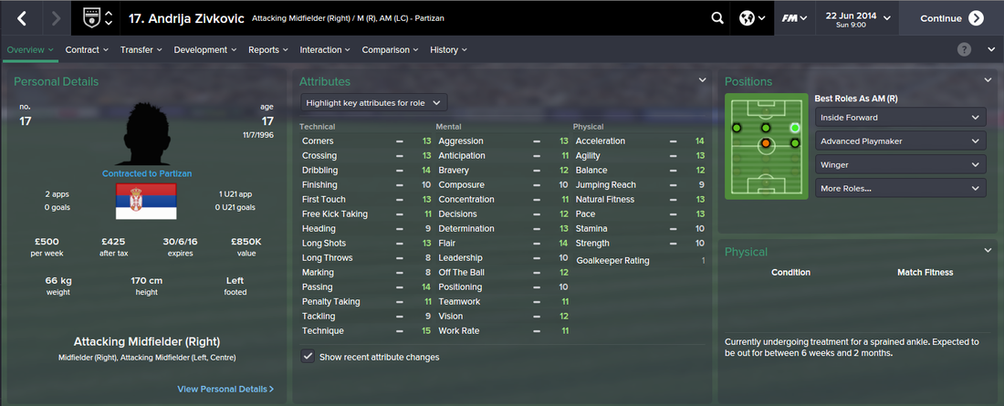 Andrija Zivkovic, FM15, FM 2015, Football Manager 2015, 1st Season Screenshot