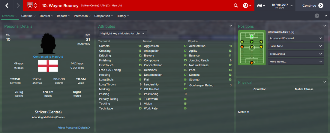 Wayne Rooney, Football Manager 2015, FM15, FM 2015, 3rd Season Screenshot