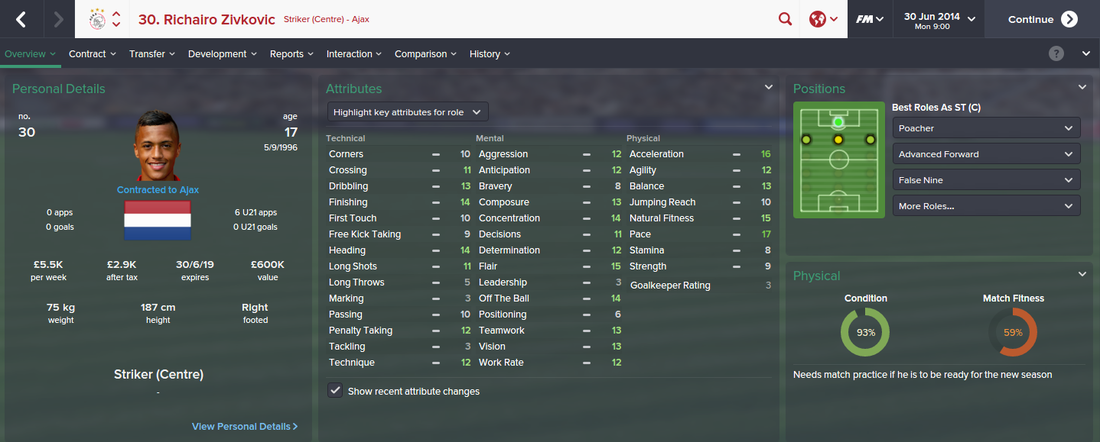 Richairo Zivkovic, FM15, FM 2015, Football Manager 2015, 1st Season Screenshot