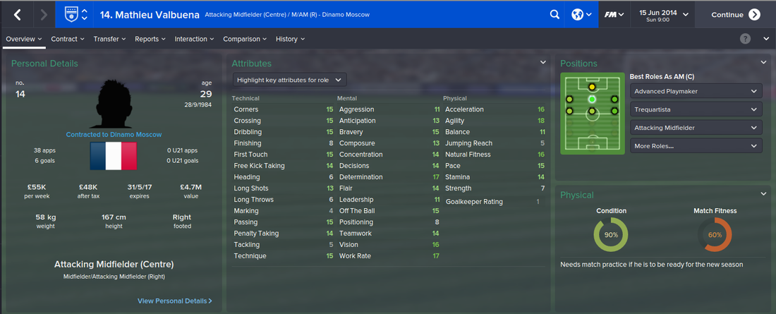 Mathieu Valbuena, Football Manager 2015, FM15, FM 2015, 1st Season Screenshot