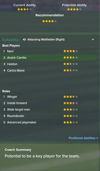 Andre Carrillo, FM15, FM 2015, Football Manager 2015, Scout Report, Current & Potential Ability