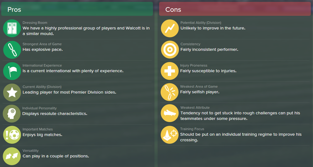 Theo Walcott, FM15, FM 2015, Football Manager 2015, Scout Report, Pros & Cons