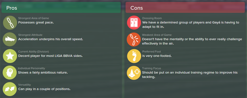 Jose Luis Gaya, FM15, FM 2015, Football Manager 2015, Scout Report, Pros & Cons