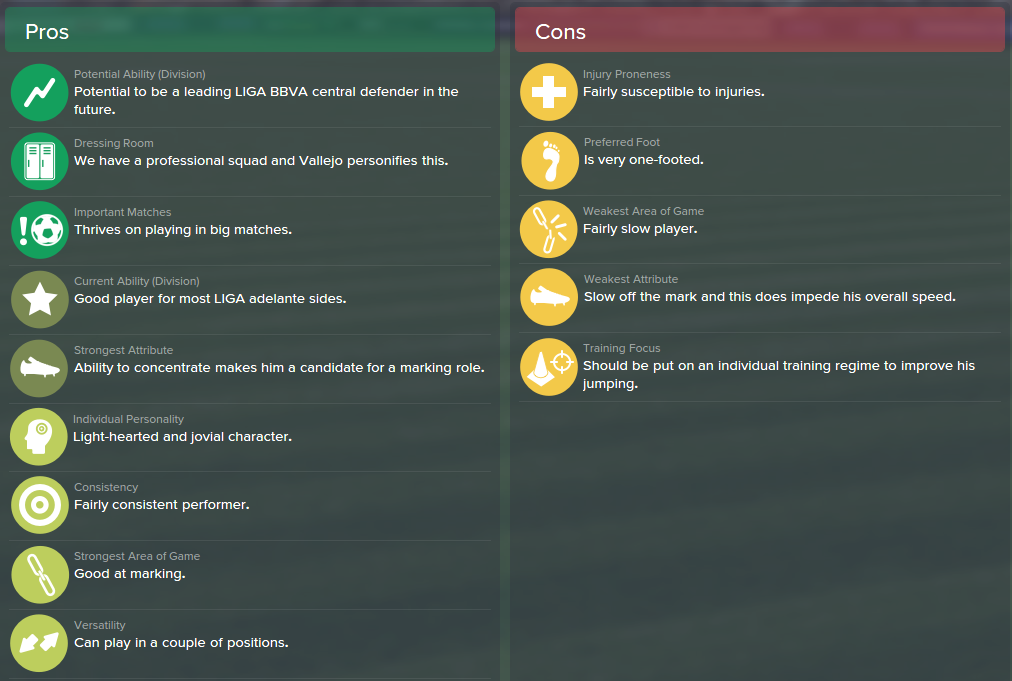 Jesus Vallejo, FM15, FM 2015, Football Manager 2015, Scout Report, Pros & Cons