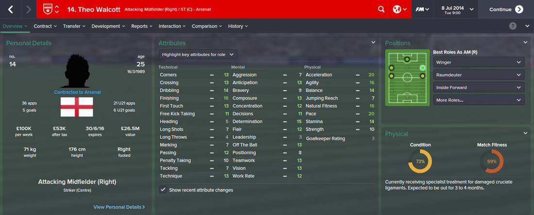 Theo Walcott, FM15, FM 2015, Football Manager 2015, 1st Season Screenshot