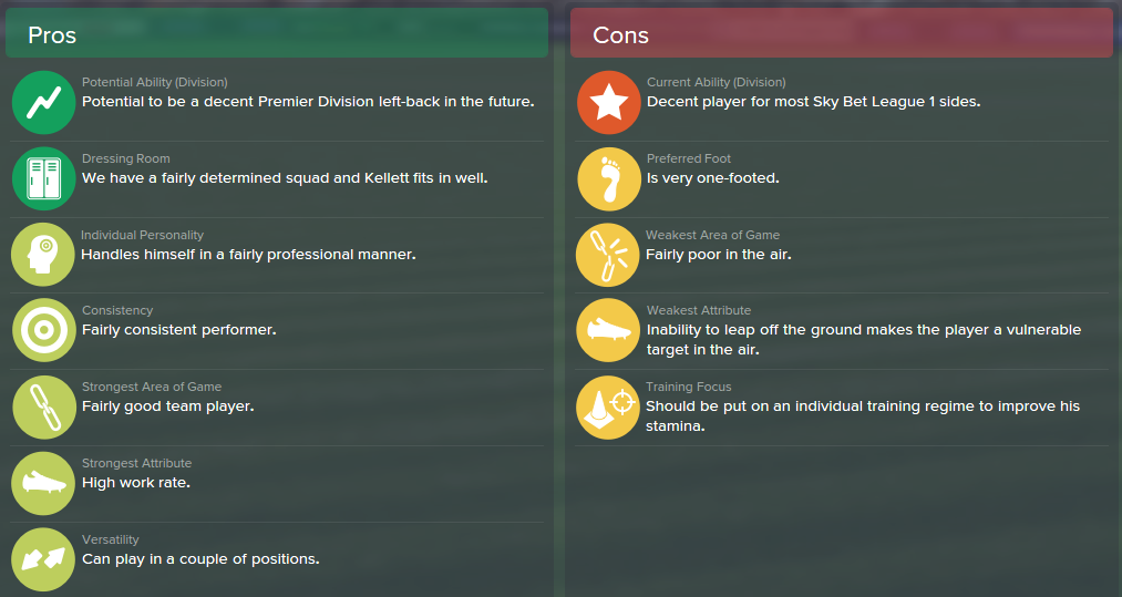 Andy Kellett, FM15, FM 2015, Football Manager 2015, Scout Report, Pros & Cons