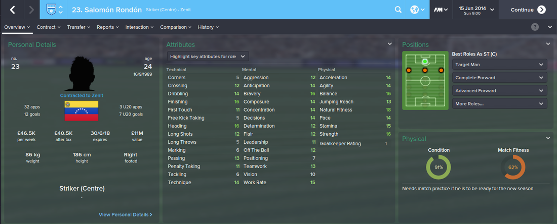 Salomon Rondon, Football Manager 2015, FM15, FM 2015, 1st Season Screenshot