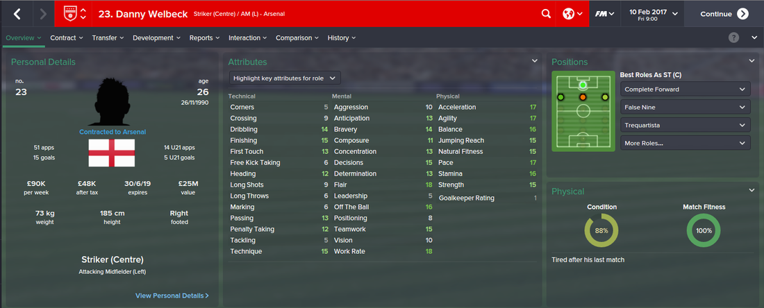 Danny Welbeck, Football Manager 2015, FM15, FM 2015, 3rd Season Screenshot