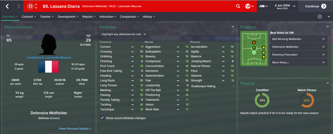 Lassana Diarra, Football Manager 2015, FM15, FM 2015, 1st Season Screenshot