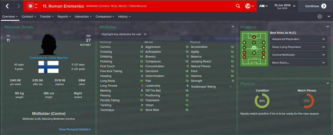 Roman Eremenko, Football Manager 2015, FM15, FM 2015, 1st Season Screenshot