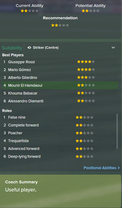 Mounir El Hamdaoui, FM15, FM 2015, Football Manager 2015, Scout Report, Current & Potential Ability