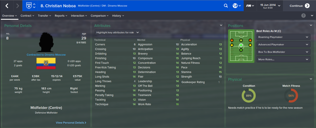 Christian Noboa, Football Manager 2015, FM15, FM 2015, 1st Season Screenshot