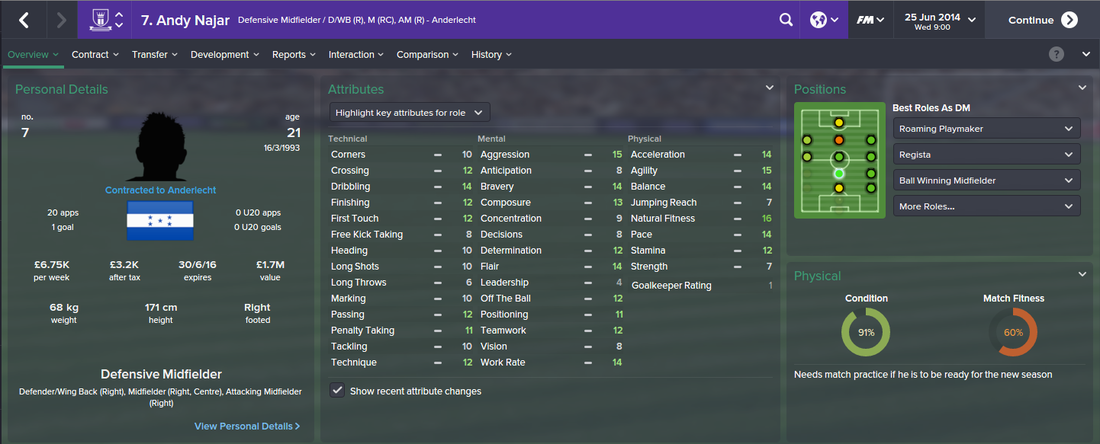 Andy Najar, FM15, FM 2015, Football Manager 2015, 1st Season Screenshot