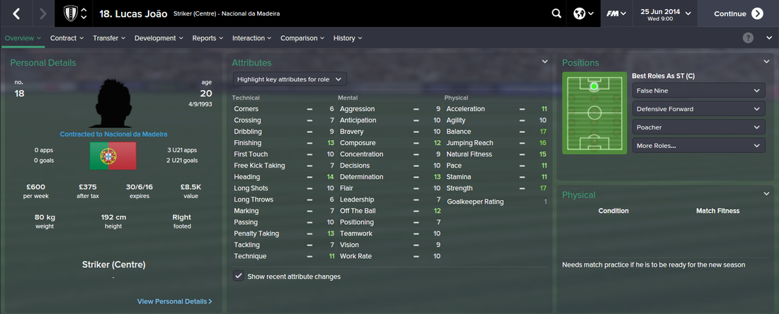 Lucas Joao, FM15, FM 2015, Football Manager 2015, 1st Season Screenshot
