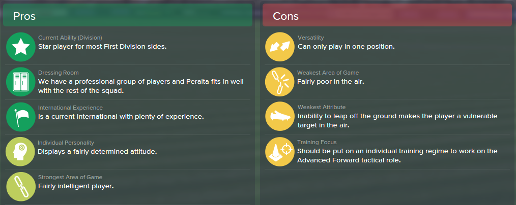 Oribe Peralta, FM15, FM 2015, Football Manager 2015, Scout Report, Pros & Cons